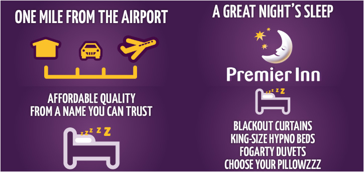 premier inn liverpool airport without parking photo banner
