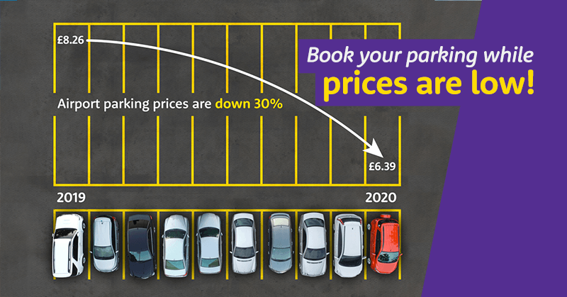 Parking prices down 30 per cent