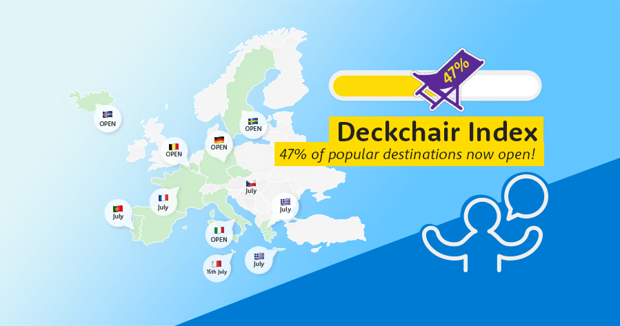 Holiday Extras Deckchair Index